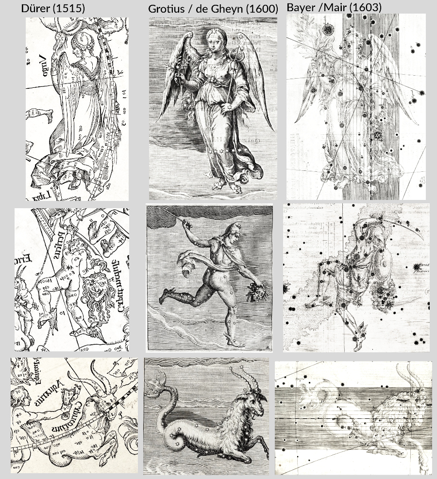 Illustrations of the constellations Virgo, Perseus, and Capricorn from Dürer (left column), Grotius (middle column), and Bayer (right column). (Syntagma Arateorum images courtesy of ETH-Bibliothek Zürich. Uranometria images courtesy of the Linda Hall Library of Science, Engineering & Technology)